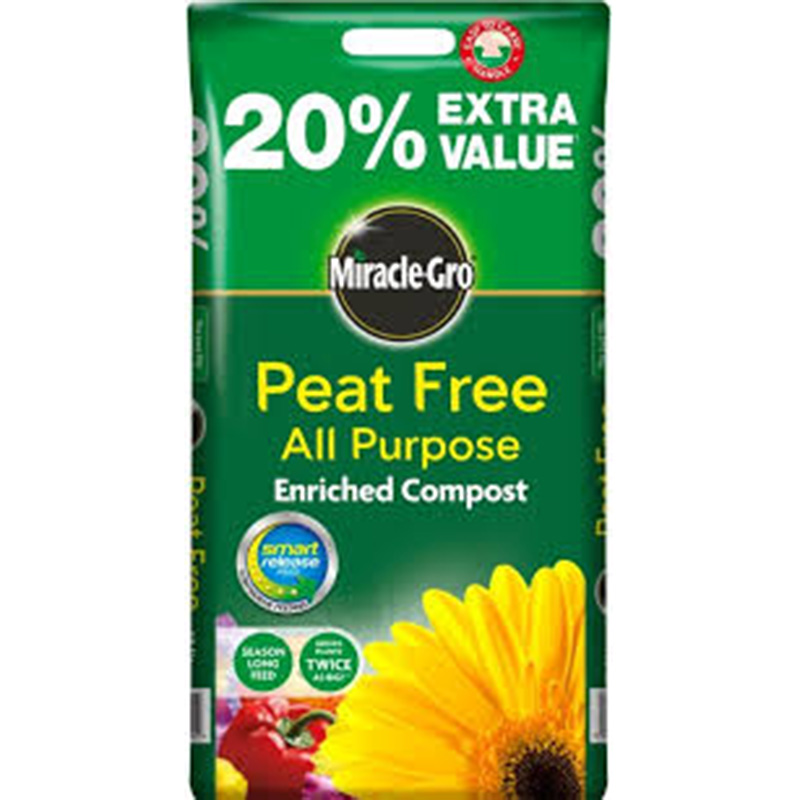 Picture of Miracle-Gro All Pupose Peat-Free Compost